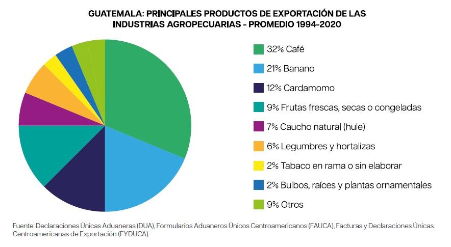 AgroGráfica-2-I&NJulio